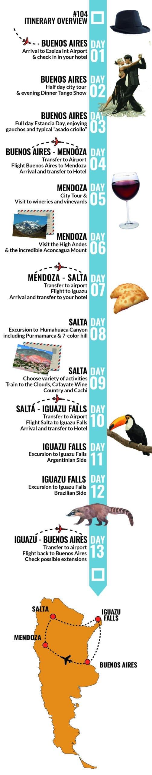 Buenos Aires, Mendoza, Salta and iguazu Falls, the Argentinian North by RipioTurismo Incoming Tour Operator Argentina