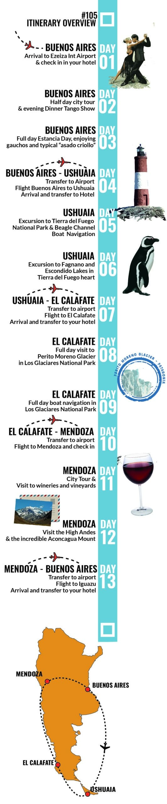 Buenos Aires, Mendoza, Ushuaia and El Calafate Tour, by RipioTurismo Incoming tour Operator Argentina and South America