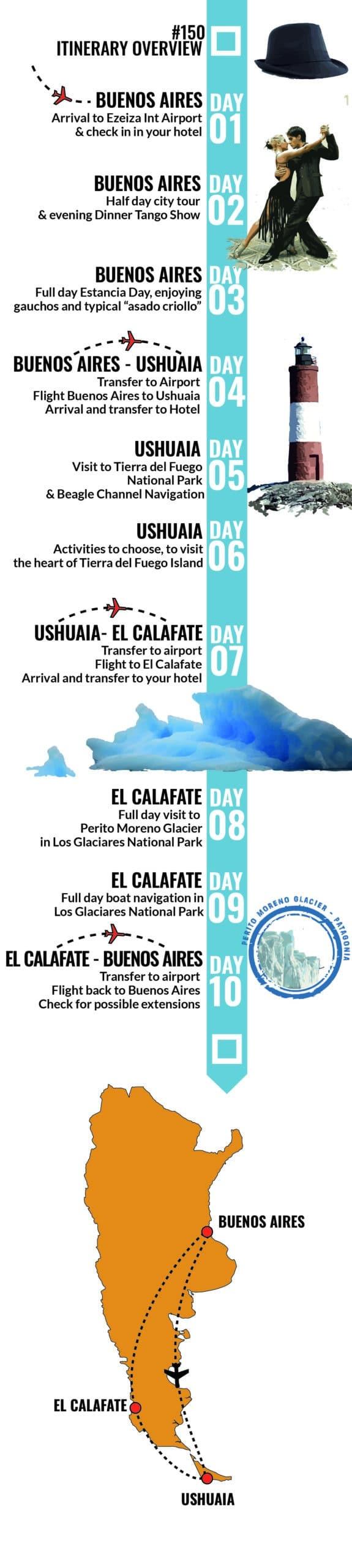 150 Buenos Aires, Ushuaia and El Calafate, tour by RipioTurismo DMC for Argentina