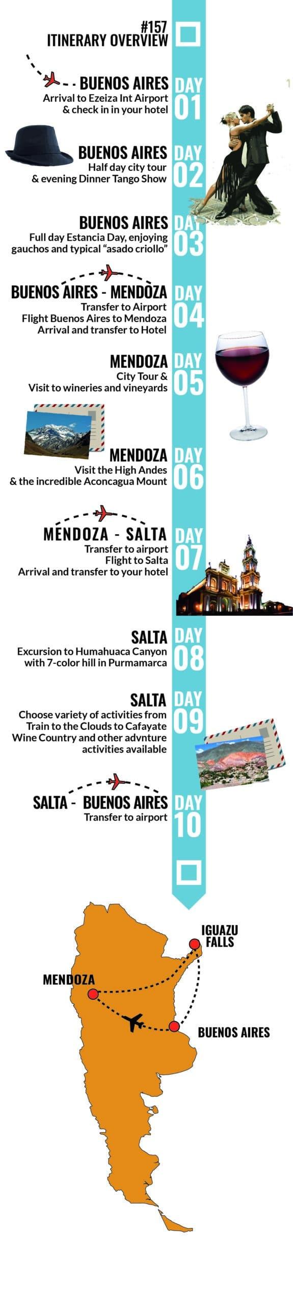 Buenos Aires, Mendoza and Salta - RipioTurismo DMC Argentina