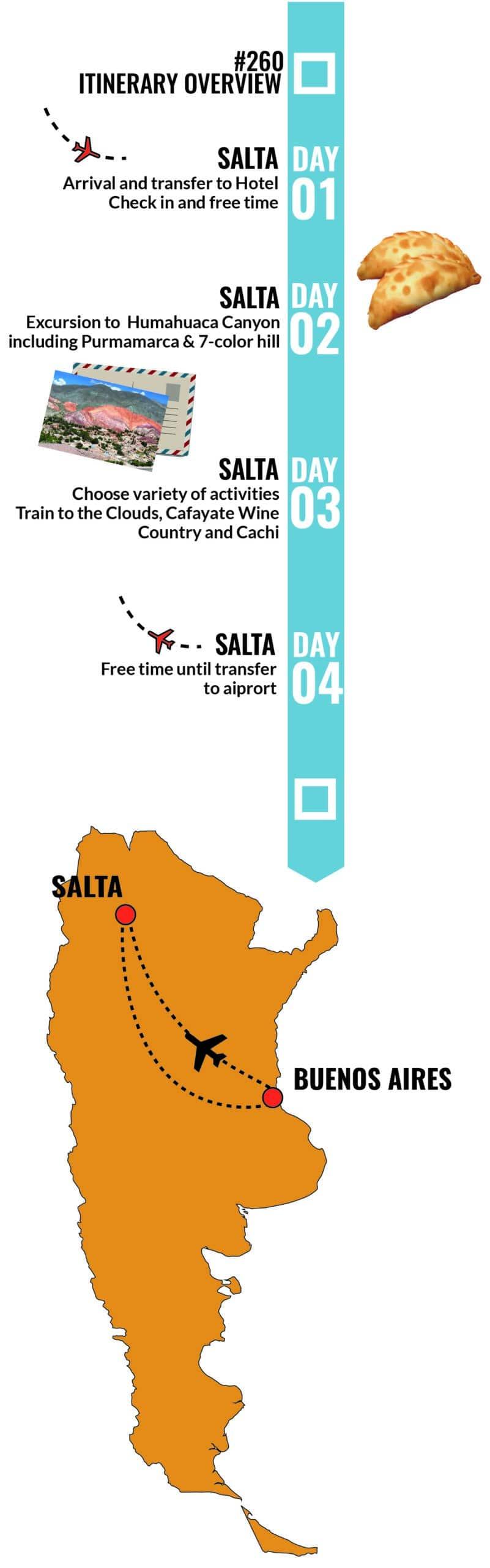 Salta basic Program by RipioTurismo Incoming tour Operator Argentina DMC