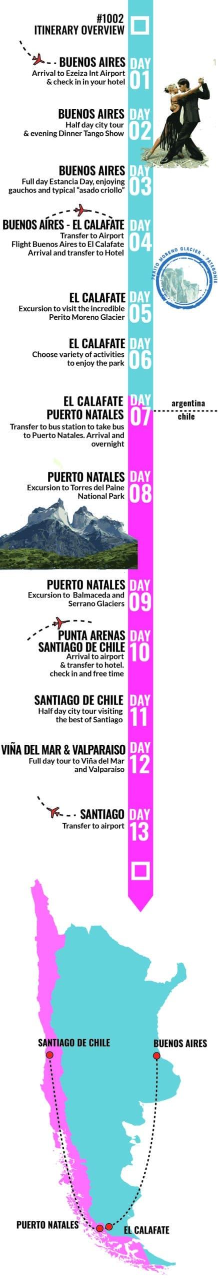 Buenos Aires, Puerto Natales, Torres del Paine, El Calafate, Santiago de Chile - Argentina and Chile in 12 nights II - RipioTurismo DMC for Argentina and Chile