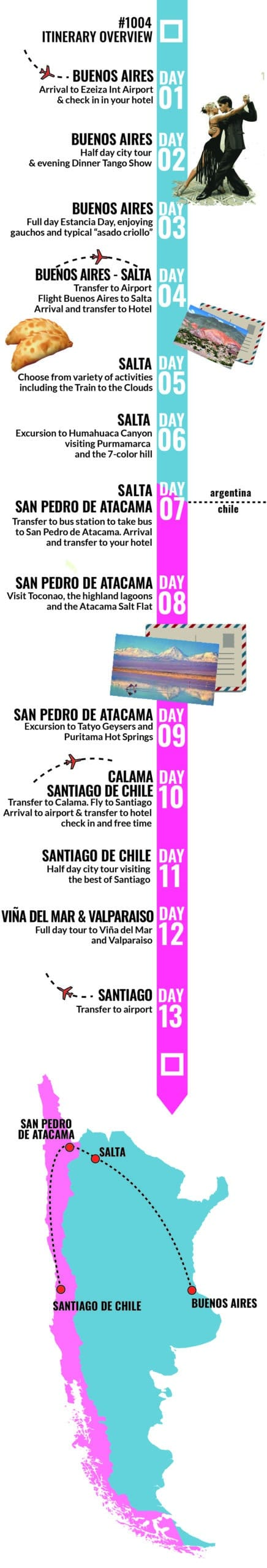 Buenos Aires, Salta, Humahuaca Canyon, Atacama Desert, Santiago - Argentina and Chile in 12 nights - by RipioTurismo Incoming Tour Operator Argentina and Chile