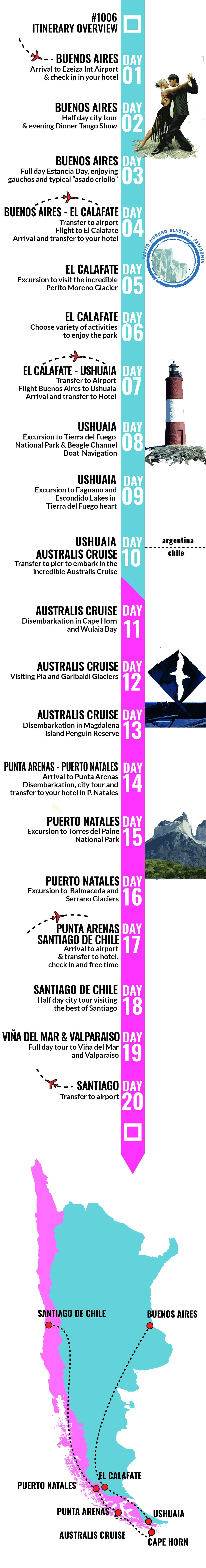 Incredible Patagonia with Australis Cruise - RipioTurismo DMC for Argentina and Chile