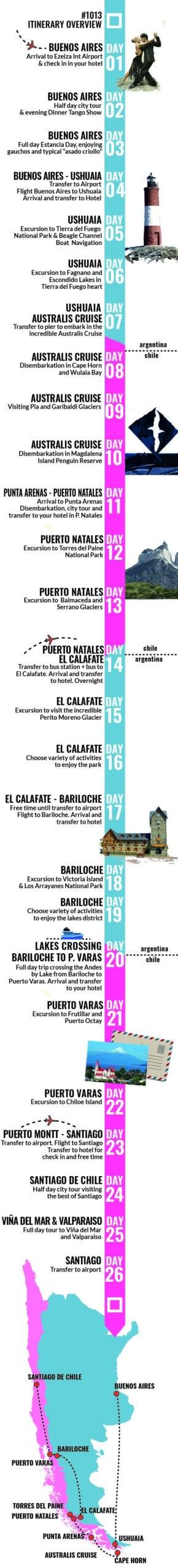 The Amazing Tour of Patagonia: Buenos Aires, Ushuaia, Australis Cruises, Punta Arenas, Torres del Paine, El Calafate, Bariloche, Lakes Crossing, Puerto Varas, Santiago - RipioTurismo Incoming tour operator Chile and Argentina