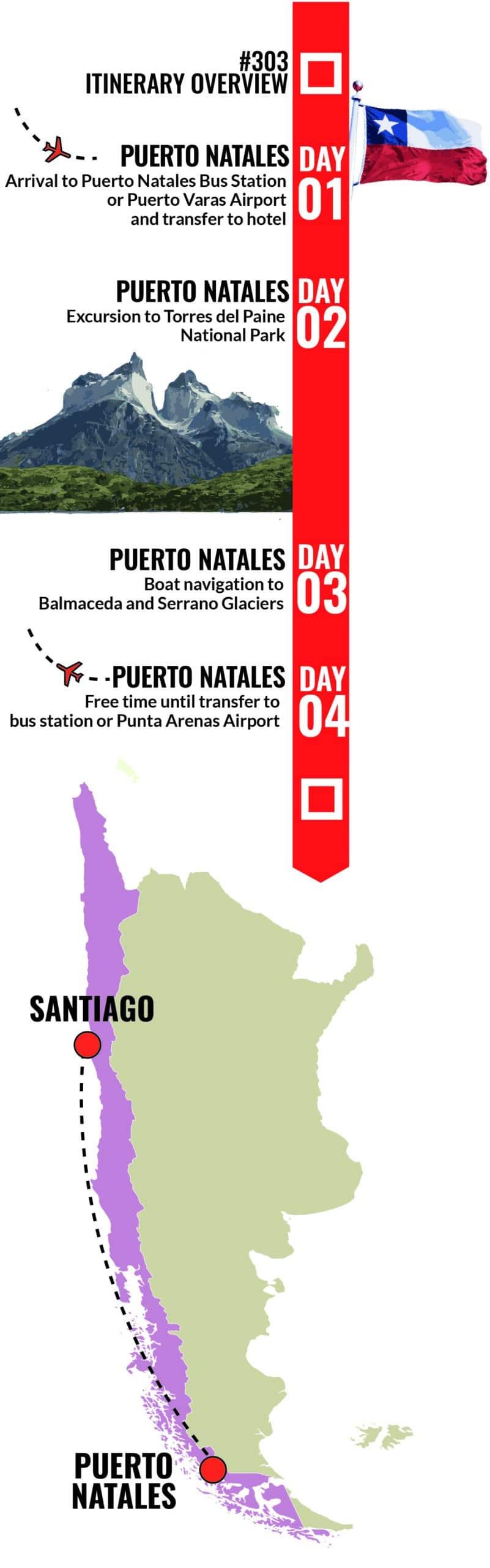 Puerto Natales Basic Program, by RipioTurismo DMC for South America