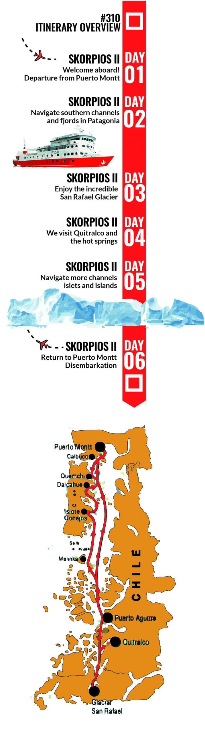 Skorpios II Cruise - Chonos Route by RipioTurismo DMC in Argentina and Chile
