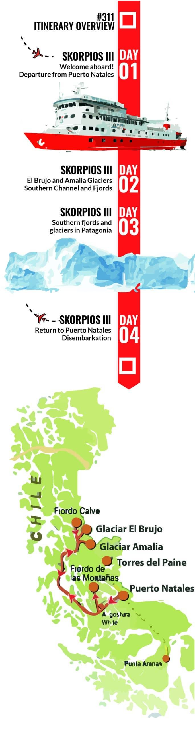 Skorpios III Cruise, Kaweskar Route by RipioTurismo DMC Argentina and Chile