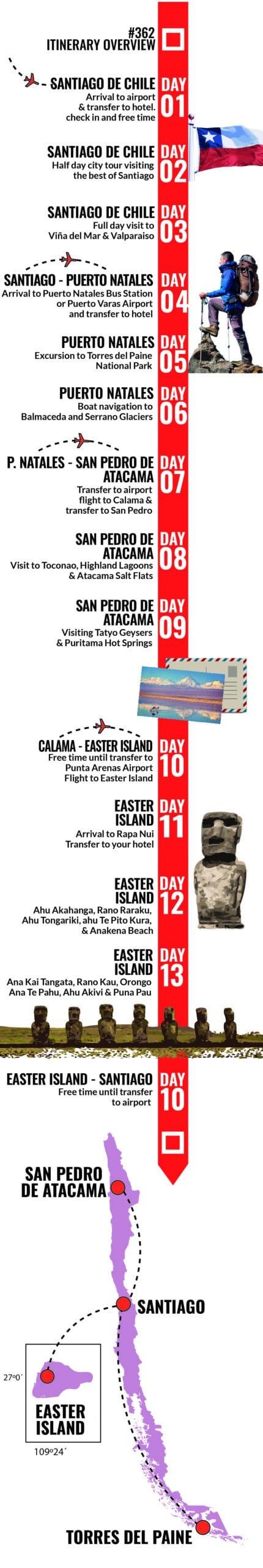 Santiago de Chile, San Pedro de Atacama, Torres del Paine and Easter Island - RipioTurismo DMC for Argentina and Chile
