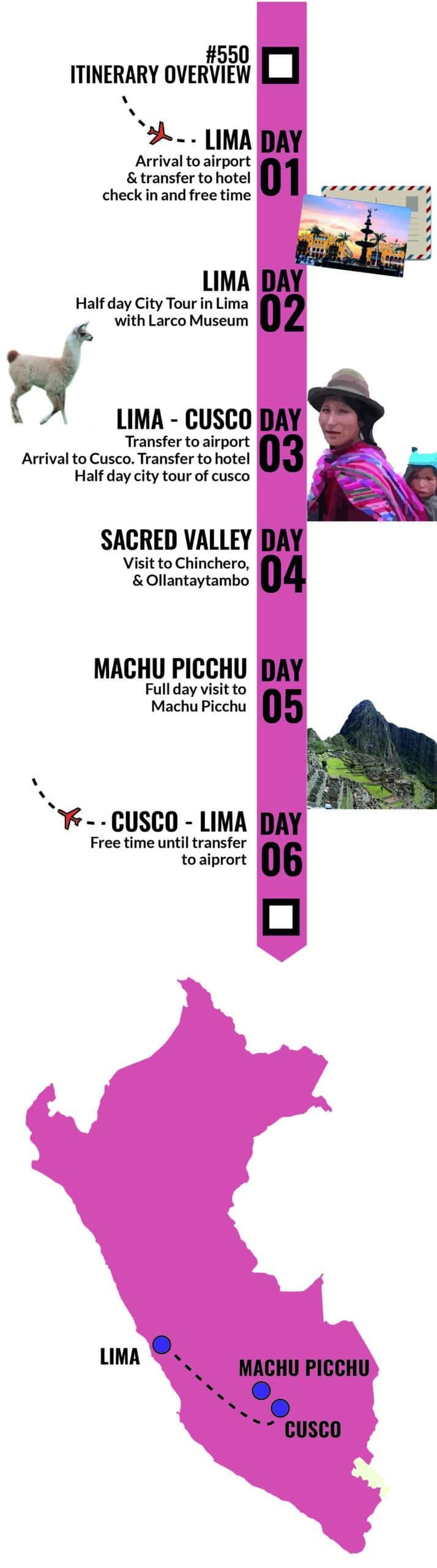 Lima, Cusco, Sacred Valley, Machu Picchu Tour - by ripioturismo DMC for Peru