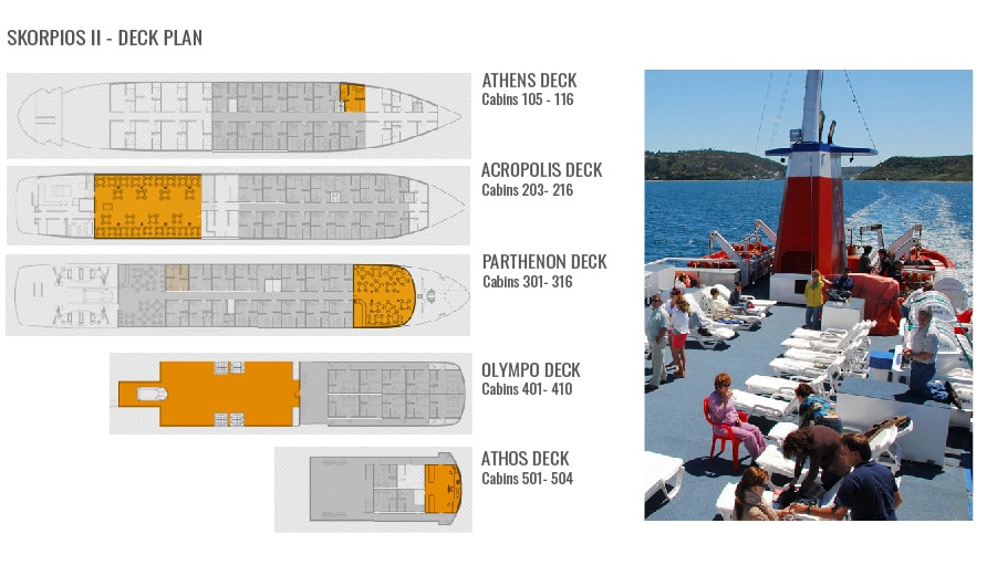 Skorpios II - Deck Plan and Ship Facilities - RipioTurismo Incoming Tour Operator Chile