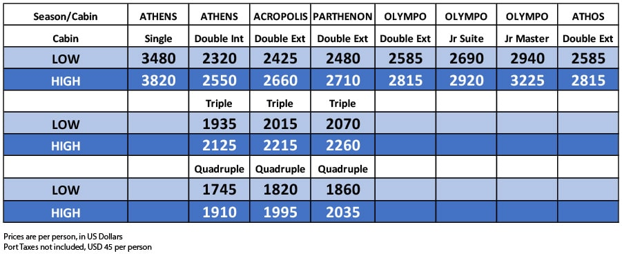 Rates for Skorpios II Chonos Route in PAtagonia - RipioTurismo DMC for Chile