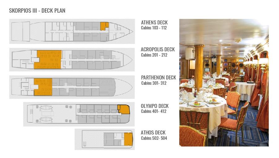 Deck Plan for Skorpios III - Kaweskar Route in Patagonia, RipioTurismo DMC for Chile and Cruises in Patagonia