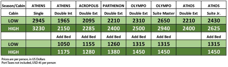 Rates for Skorpios III - Kaweskar Route in Patagonia, RipioTurismo DMC for Chile and Cruises in Patagonia