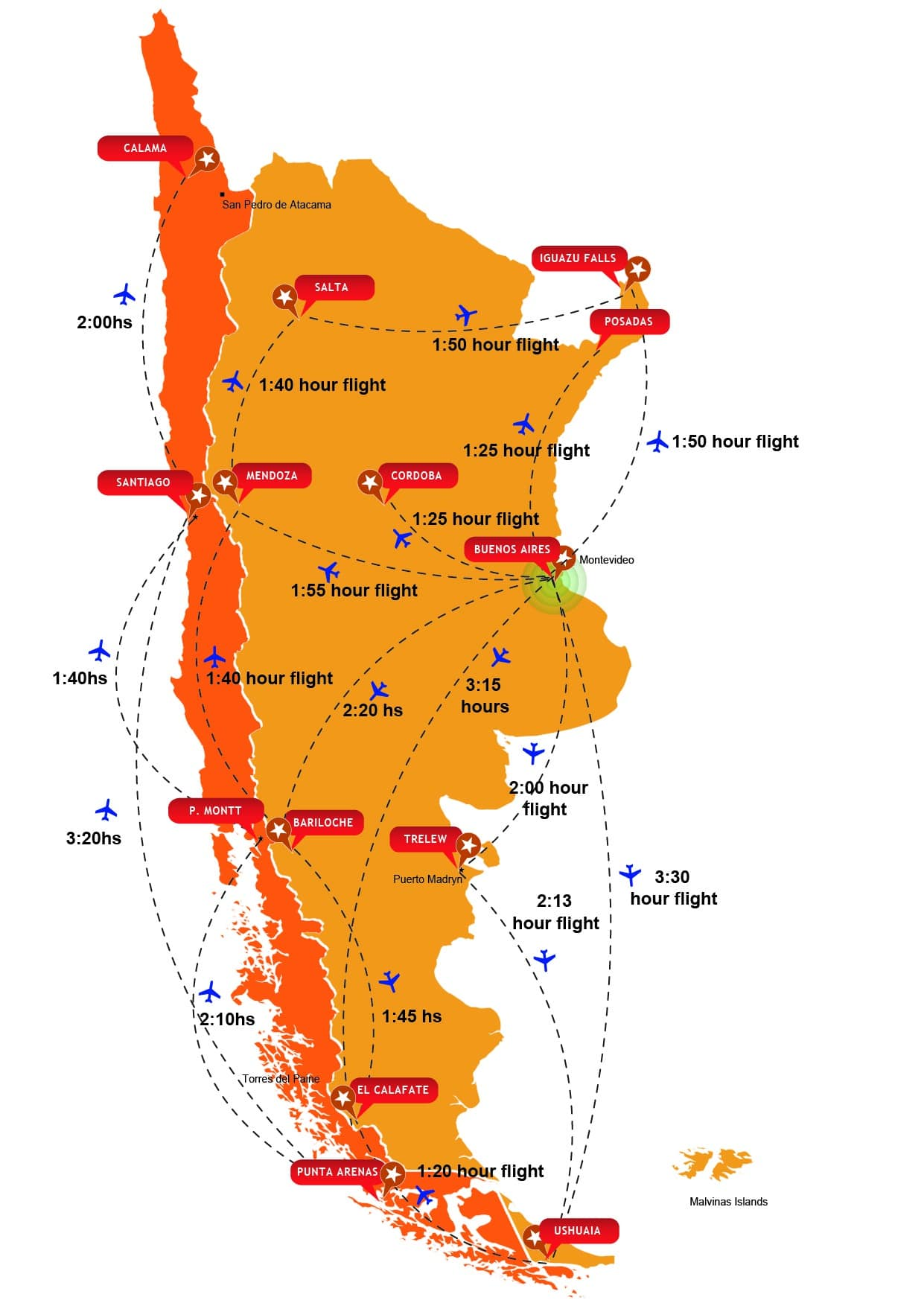 Approximated flight times between main destinations in Argentina and Chile - RipioTurismo DMC for Argentina