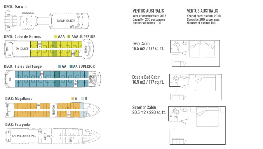 Deck Plan for Australis Cruise - Cruises in Patagonia by RipioTurismo DMC for ARgentina and Chile