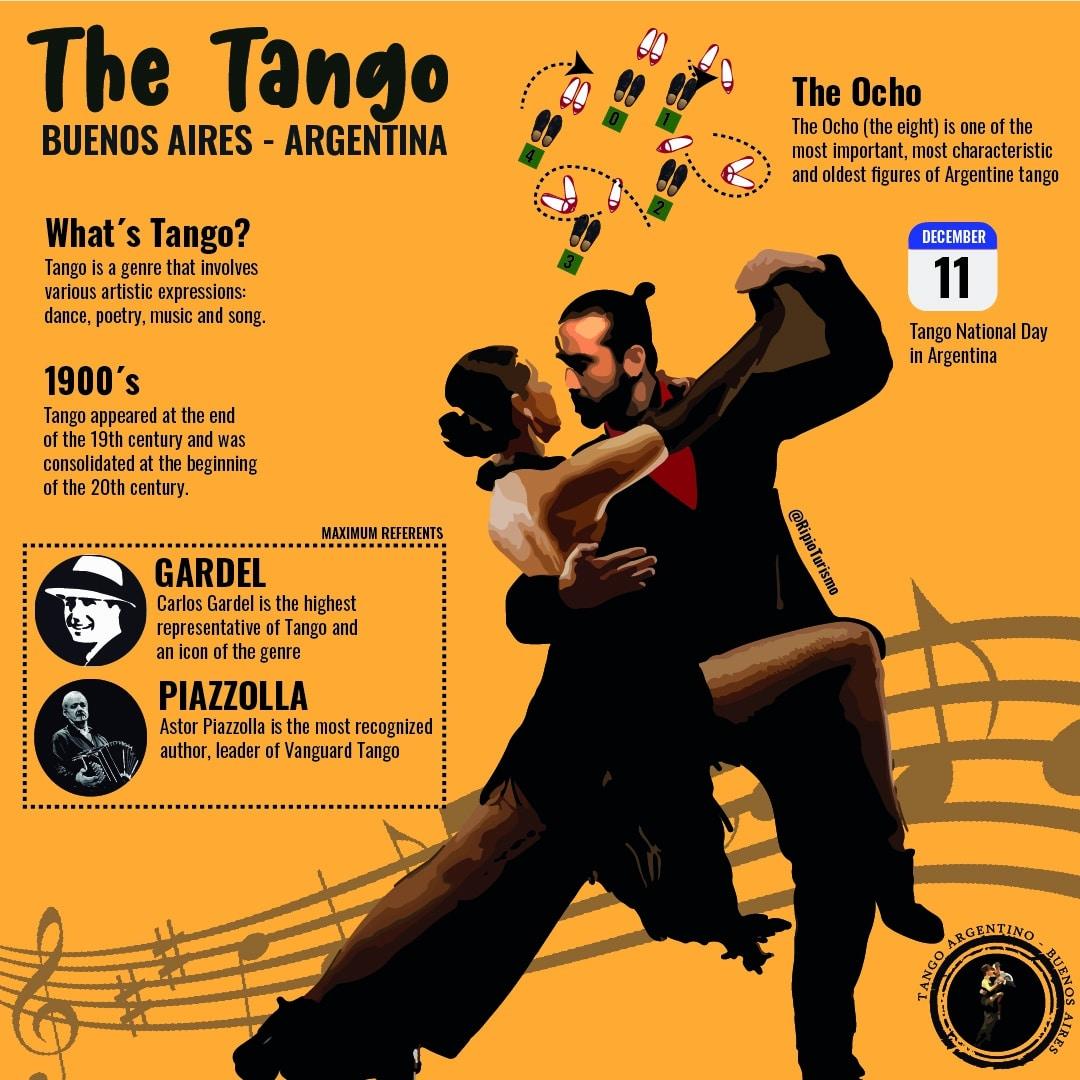 Tango, infography by RipioTurismo DMC for South America