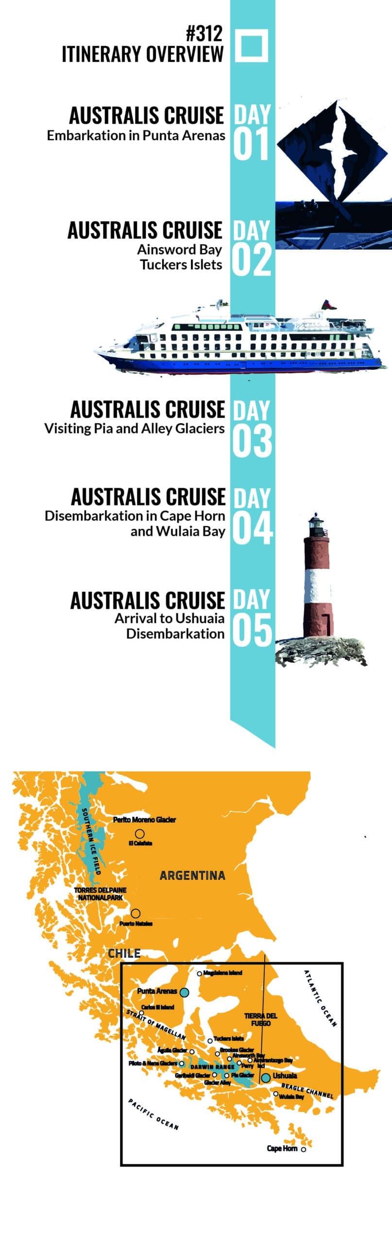 Australis Cruises by ripioturismo