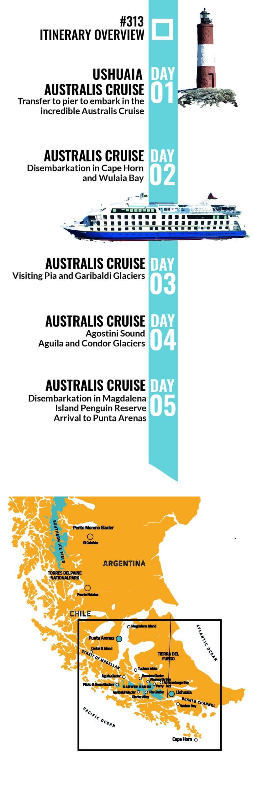 Australis Cruises, by ripioturismo