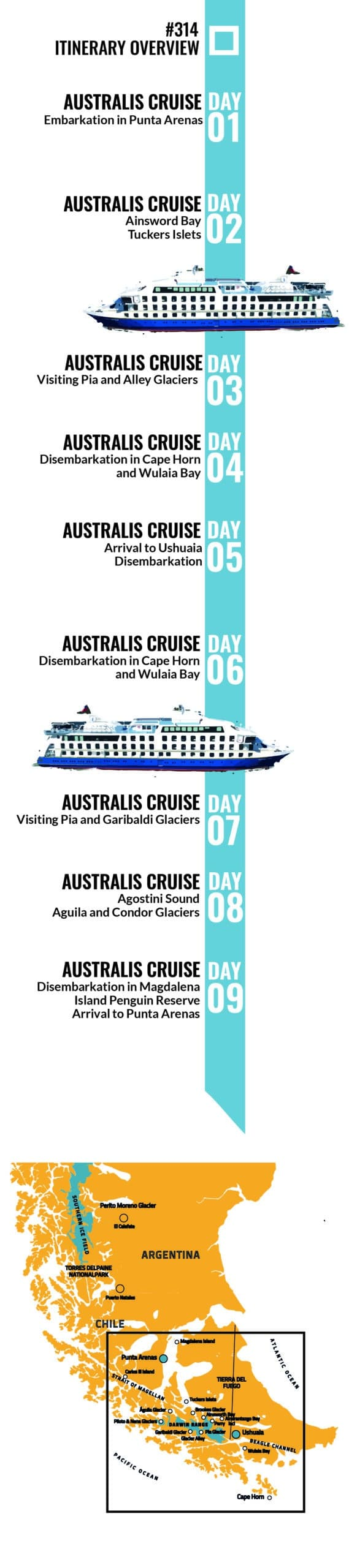 Darwins Route with Australis Cruise