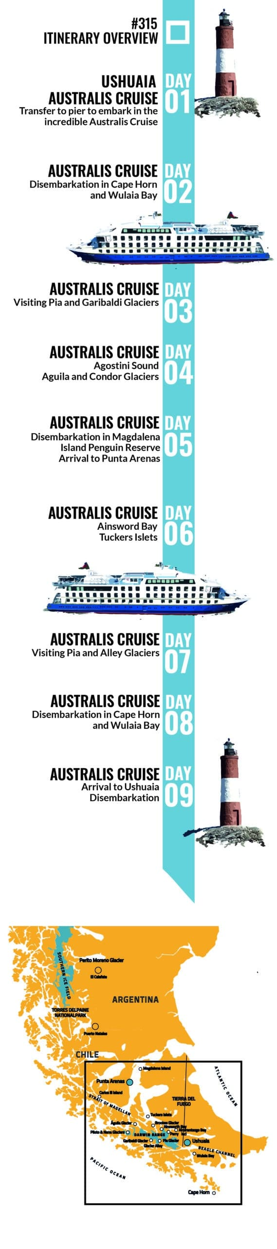 Darwins Route in Australis Cruise -- RipioTurismo Incoming Tour Operator for South America
