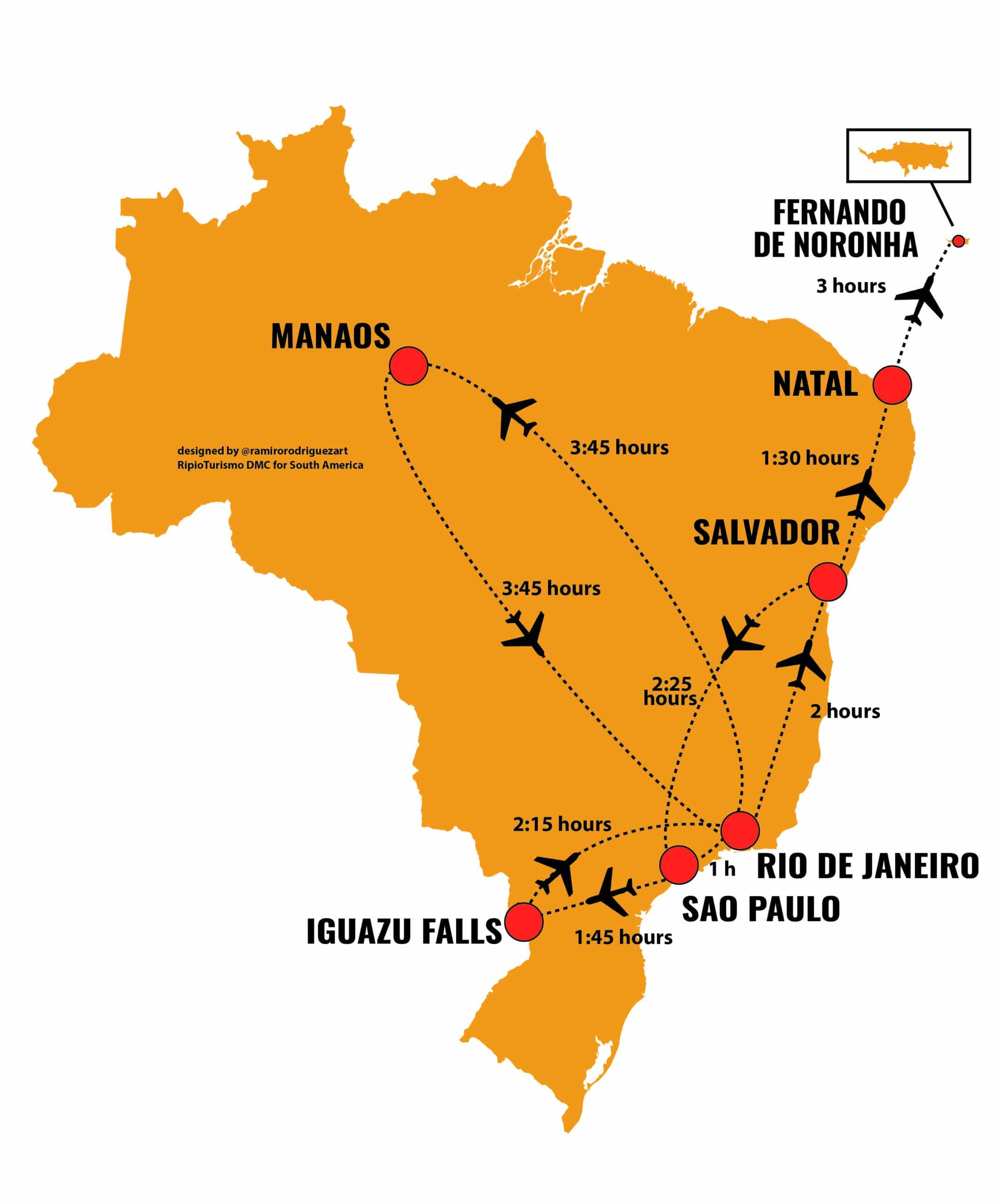 Approximated flight times between main destinations in Brazil - RipioTurismo DMC for Brazil