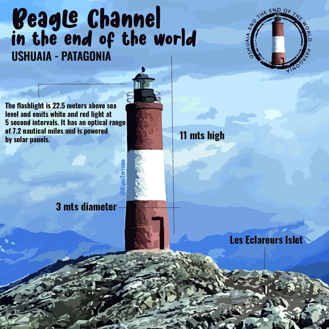 Les Eclaireurs Lighthouse in the Beagle Channel - RipioTurismo DMC for ARgentina