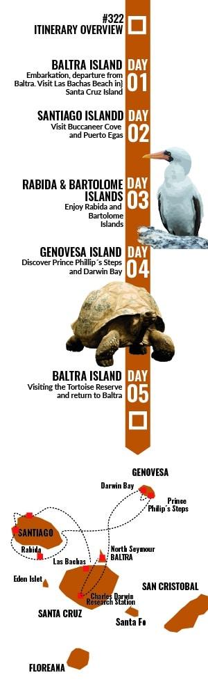 Santa Cruz II Cruise to Galapagos, Ecuador. RipioTurismo DMC for Ecuador and Galapagos Island