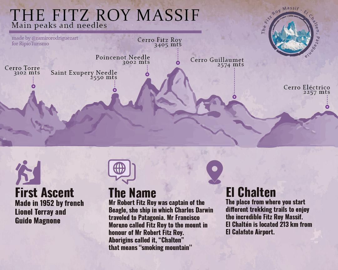 mounts and needles of fitz roy massif_Mesa de trabajo 1