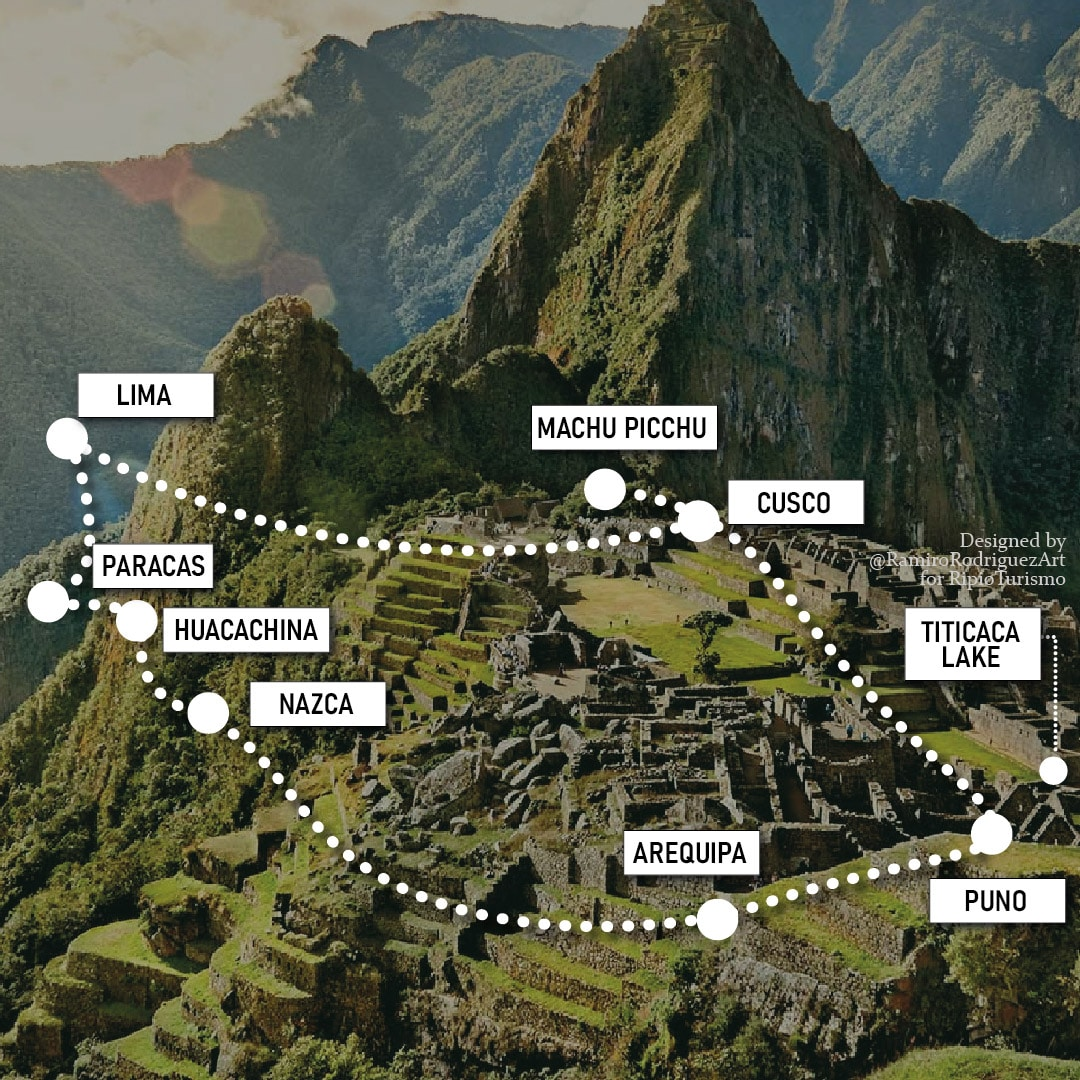 How to reach Cusco and Machu Picchu from Lima_