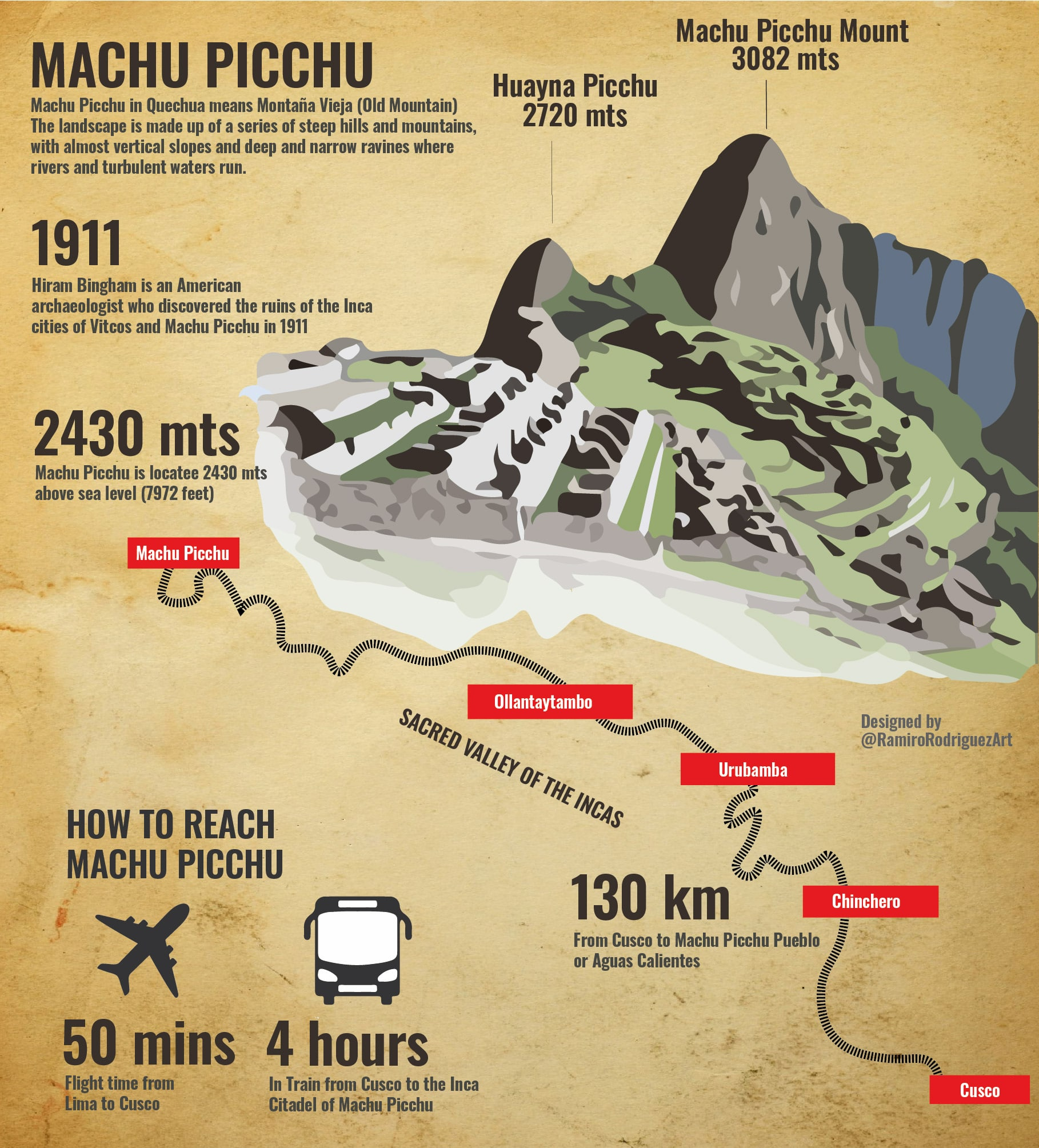 Machu Picchu by night. From Cusco to Machu Picchu