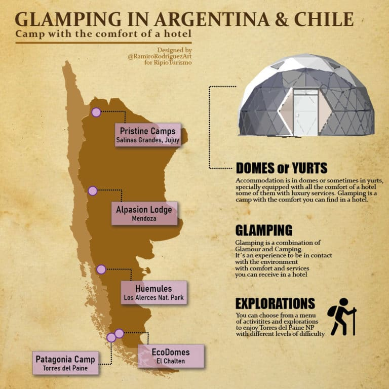glamping in argentina and chile