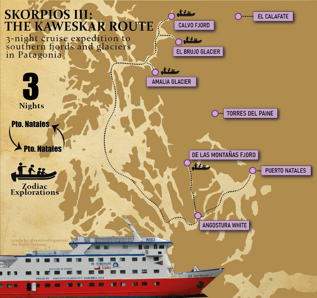 skorpios cruise infographic_ Map and route of the Skorpios III Cruise