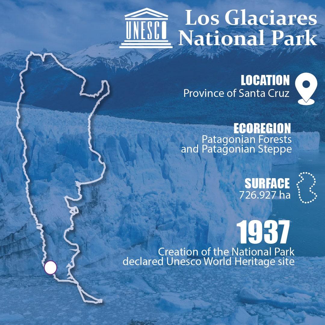 ficha los glaciares national park_Mesa de trabajo 1
