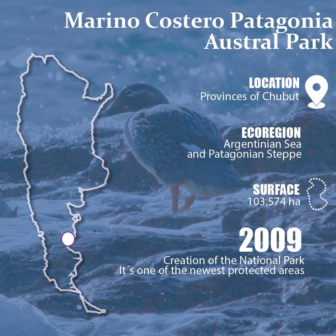 marino costero national park infographic_Mesa de trabajo 1