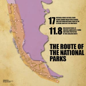 route of the national parks in chile