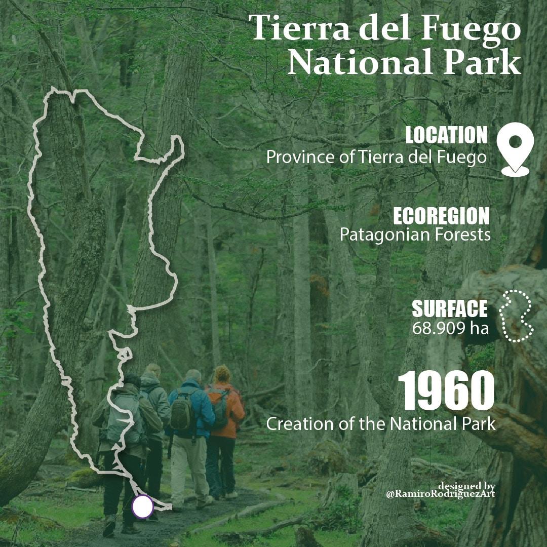 tierra del fuego national park in patagonia, general facts_
